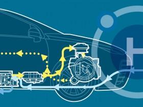 加水就能跑的氢能源汽车?你是不是对能源二字有什么误解