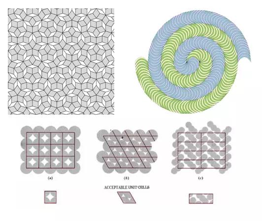 元素漫谈(四)碳